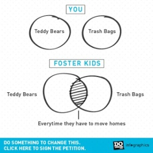 Foster Kids Need Backpacks, Duffles and Suitcases, Not Trash Bags.